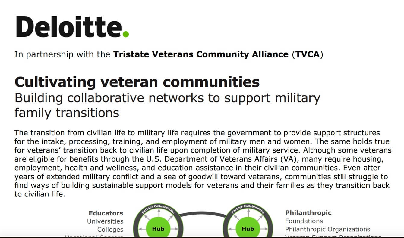 Cultivating veteran communities Building collaborative networks to support military family transitions