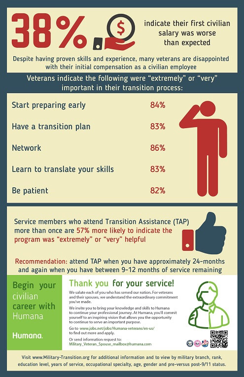 military-transition.org-infographic-back-